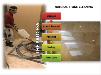 Natural Stone Cleaning proces